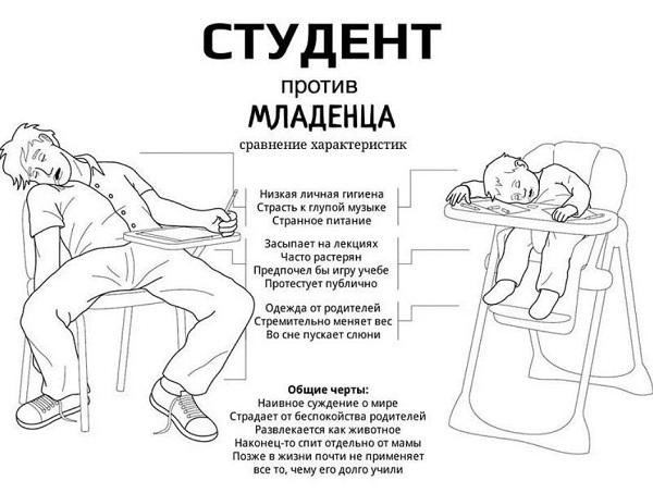 студенческий юмор анекдоты АН (2)